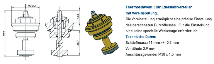 Neues Thermostat-Ventil